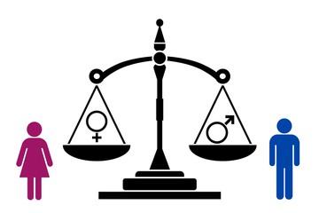 égalité hommes femmes